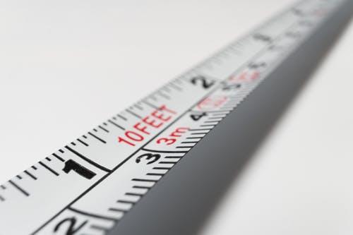 Land Measurement Units In India