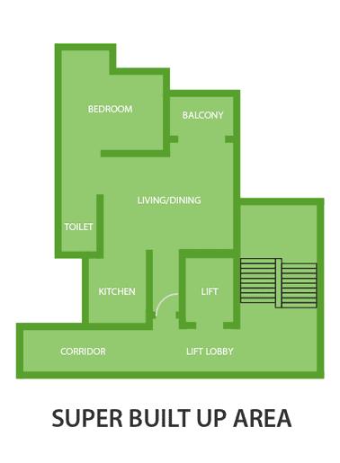 Super Built-Up Area