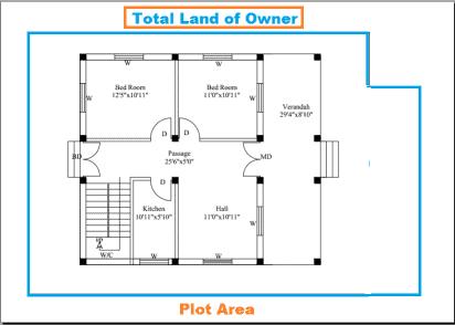 Plot Area