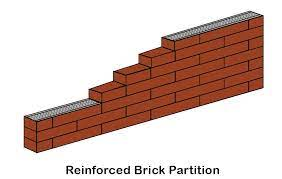 Reinforced Brick Partition Wall Designs