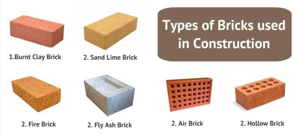 Different types of Bricks